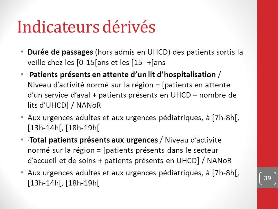 Indicateurs dérivés Durée de passages (hors admis en UHCD) des patients sortis la veille chez les [0-15[ans et les [15- +[ans.